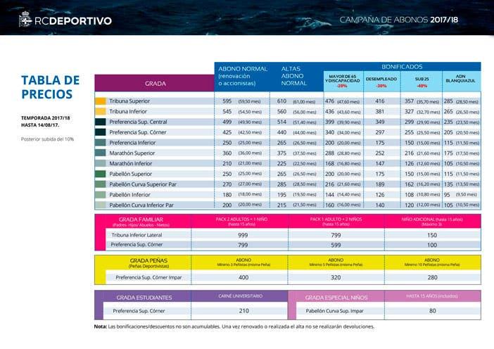 Precios de la Campaña de Abonados del Deportivo 17/18