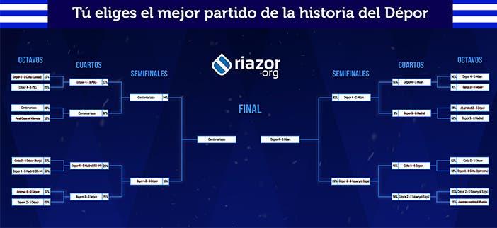 La gran final: Elige el mejor partido de la historia del Deportivo