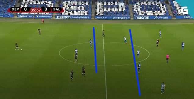 Deportivo vs Salamanca 442